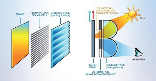 Wysips позволит заряжать смартфон от солнца