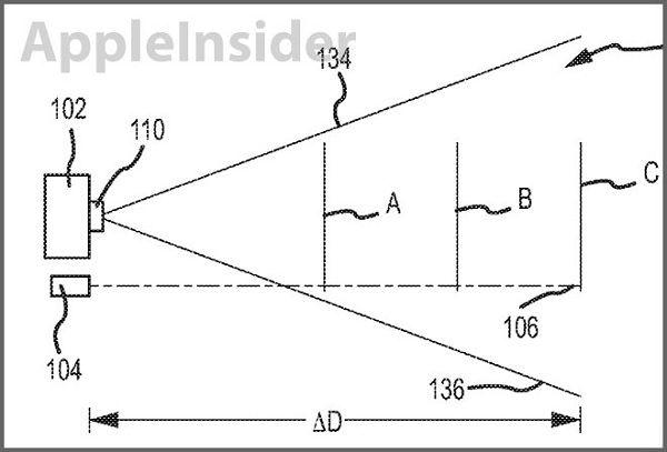 Заявка на патент от компании Apple
