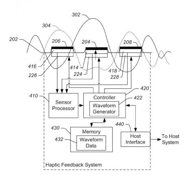 Apple-patent-haptic-feedback