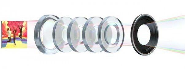 iPhone-4S-camera-lens