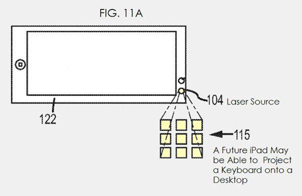 Apple получила патент на Mac и iPhone c лазерной клавиатурой