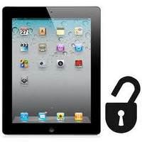 Лучшие джейлбрейк твики для iPad 4 и iPad Mini