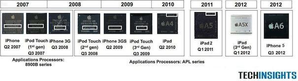 процессор Apple