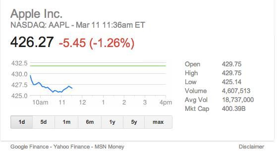 aapl-stock-chart