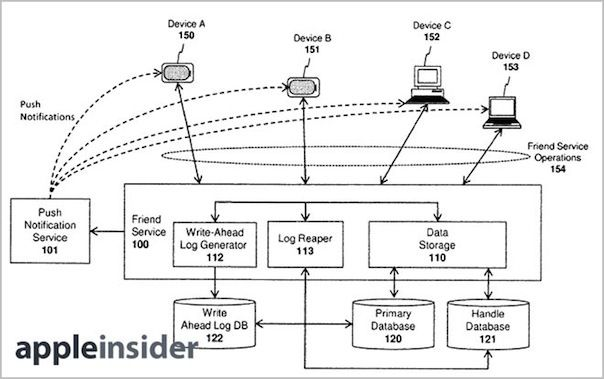 apple-social-patent