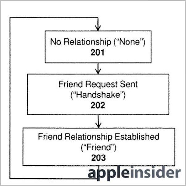 apple-social_patent