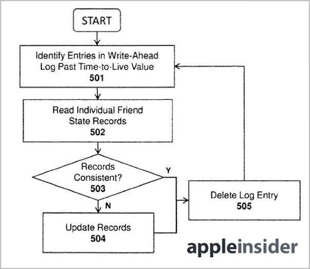 apple_social_patent