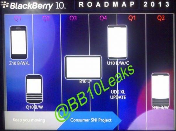 bb10-product-leak