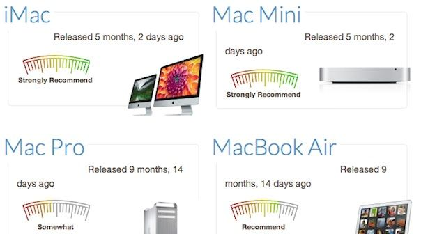 products-apple-best-sale