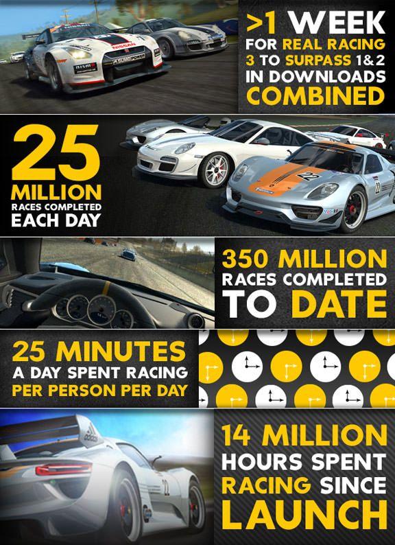 real-racing 3