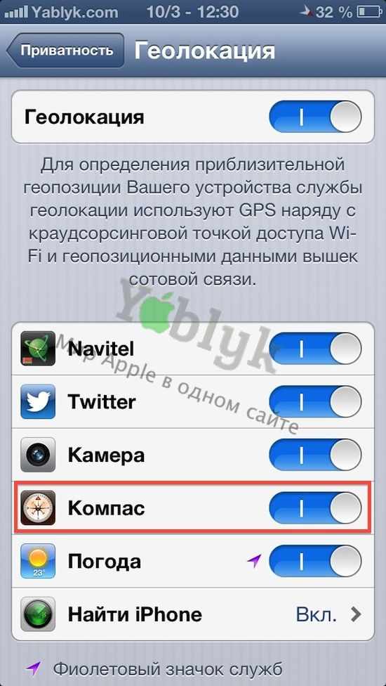 Твик из Cydia для iPhone directionBar