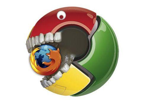 Chrome vs Mozilla