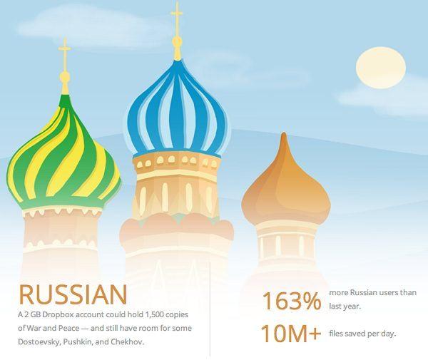 dropbox-russian