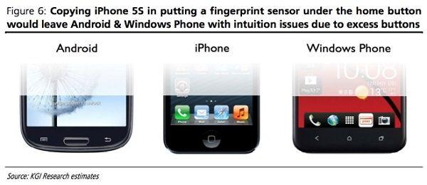 Сенсор отпечатков пальцев