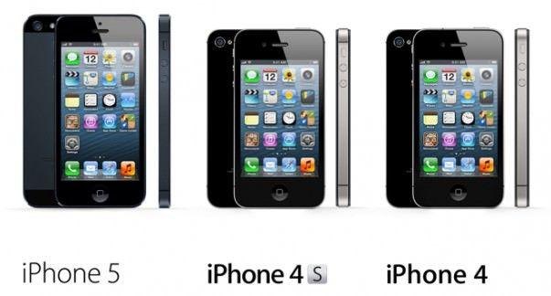 iphones-ecosystem