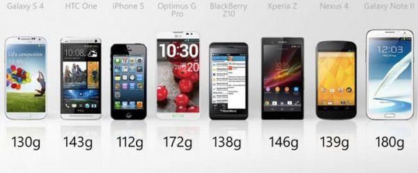 kakoi-smartphone_kupit