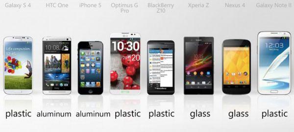 kakoi_smartphone-kupit