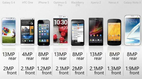 --kakoi_smartphone_kupit--