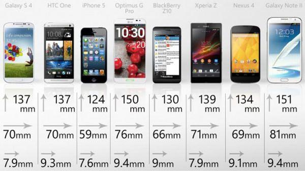 kakoi_smartphone_kupit