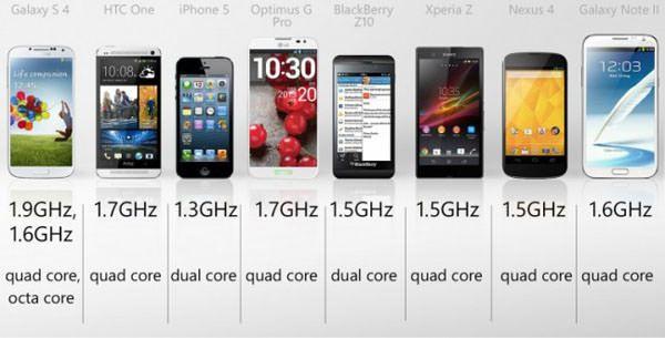 kakoi_smartphone_kupit_