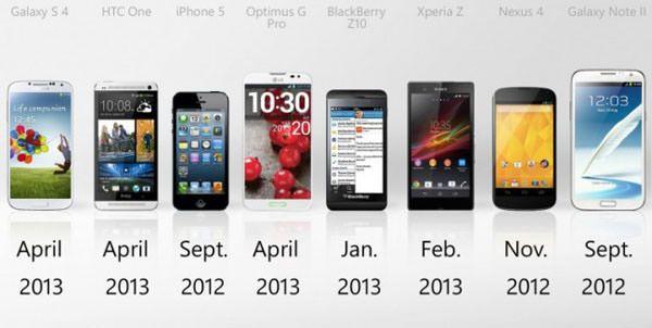 kakoi_smartphone_kupit__