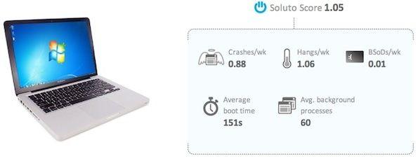 MacBook Pro самый производительный ноутбук