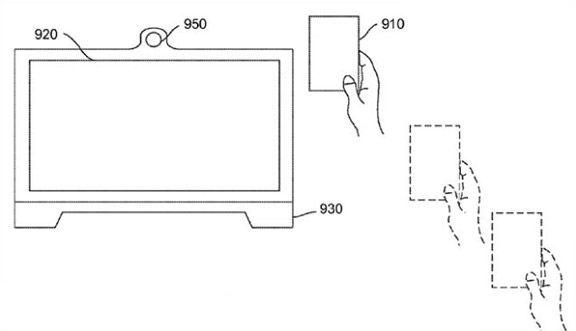 передача данных между ipad iphone mac