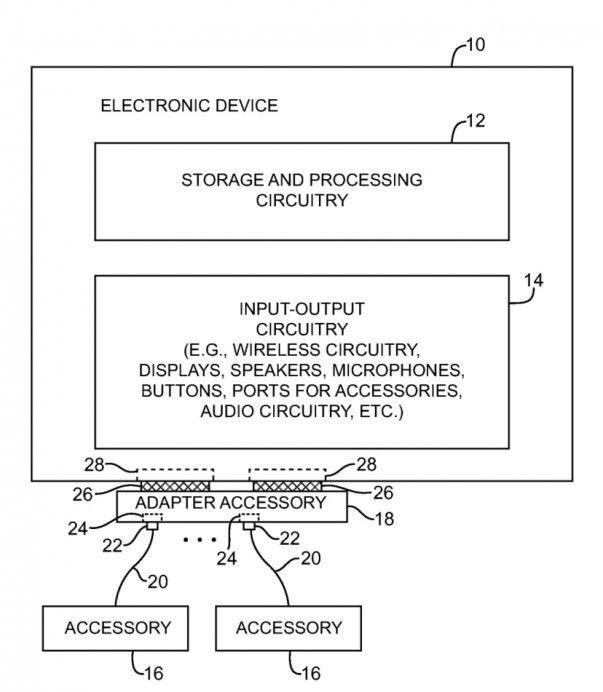 Apple-patent-audio-splitter
