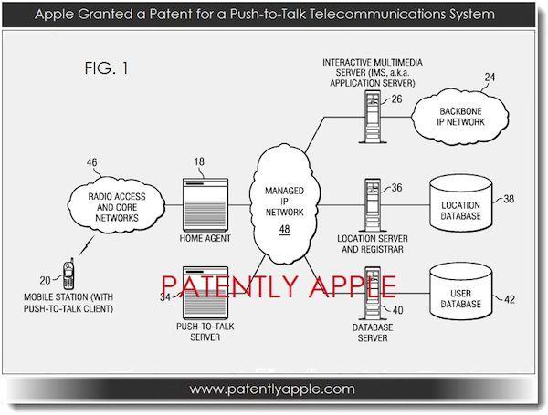 Apple-push-to-talk_patent