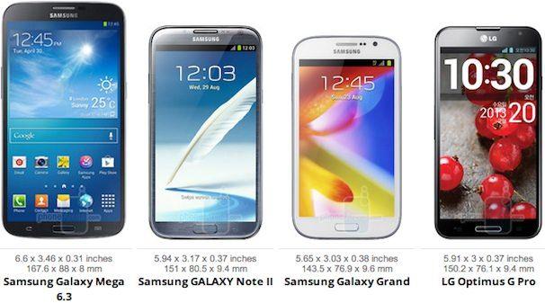 Samsung-Galaxy_Mega_6_3
