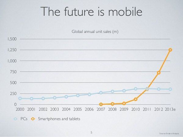 future-mobile-evans (2)