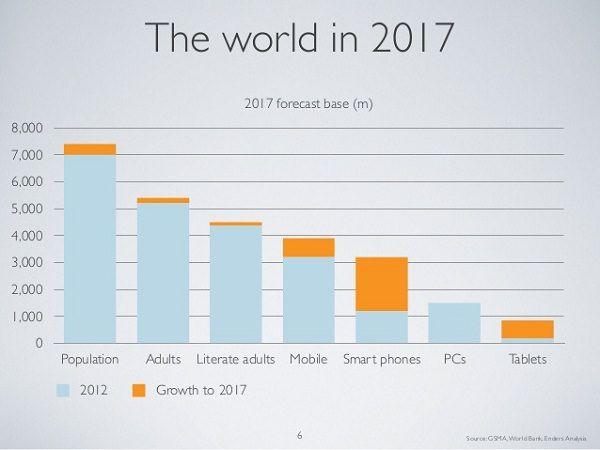 future-mobile-evans (3)