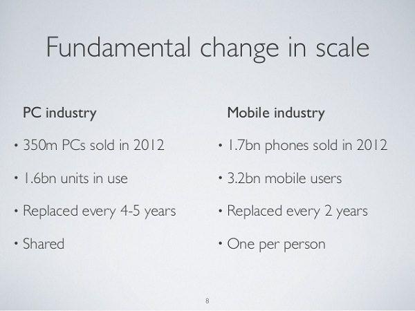 future-mobile-evans (4)