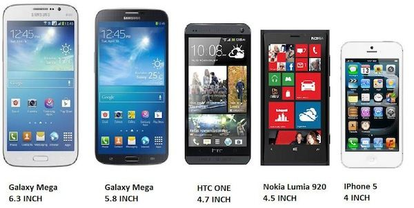 Сравнение размеров Galaxy Mega с другими флагманскими смартфонами