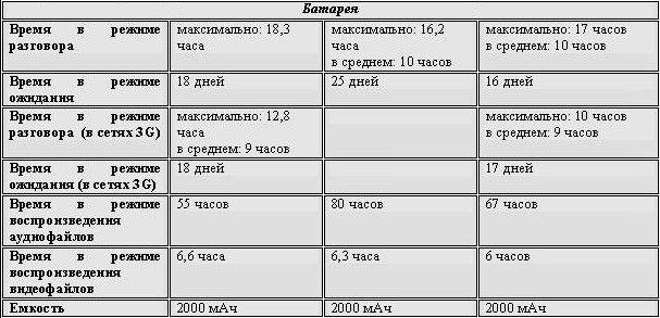 nokia-lumia920_925-928