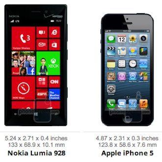 nokia_lumia-928-vs-iphone-5