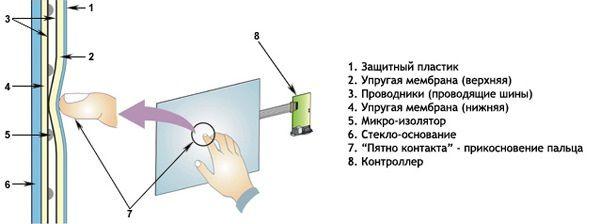 resistivnye_sistemy