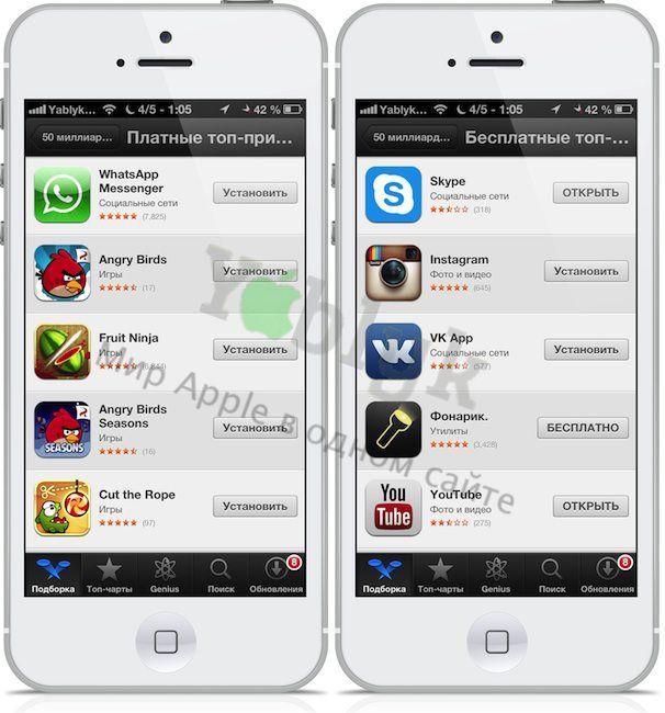 Лучшие приложения App Store
