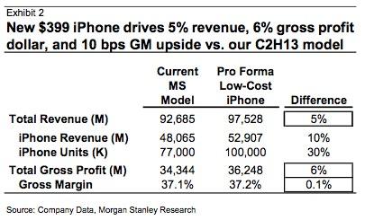 apple-iphone-rev_cheap