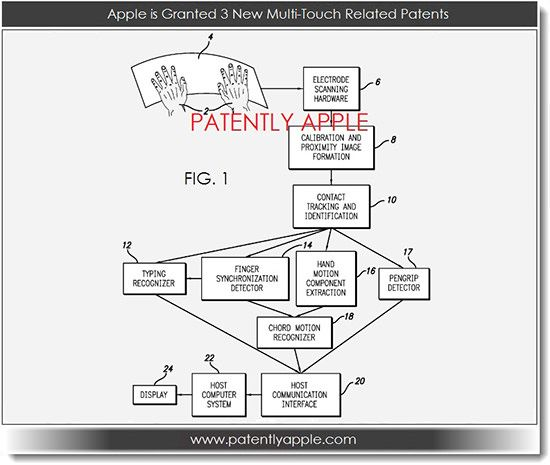 apple-multitouch-patent