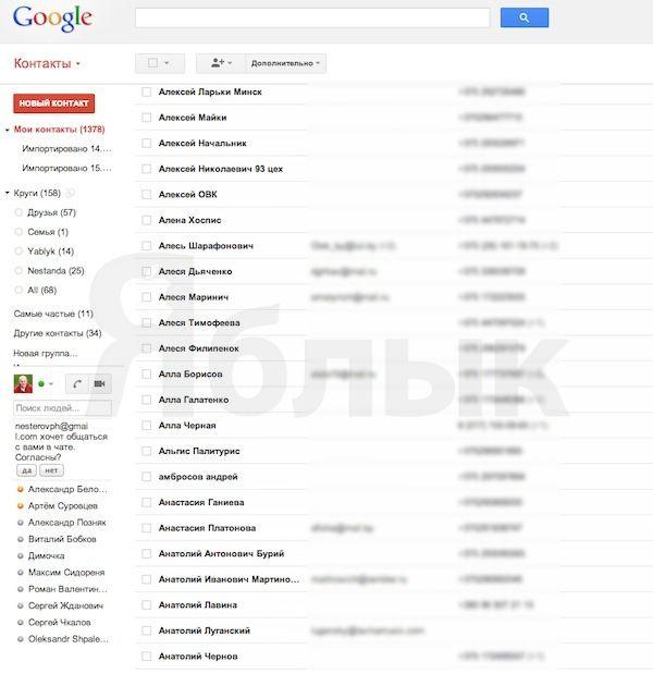 Контакты google на iPhone