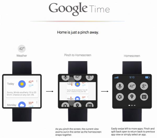 Консоль и часы Google