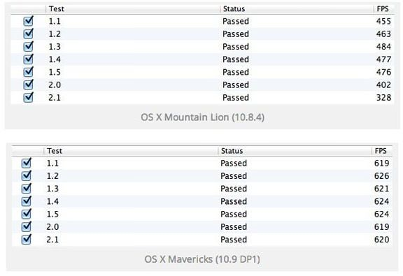 graf-compare-OS-X
