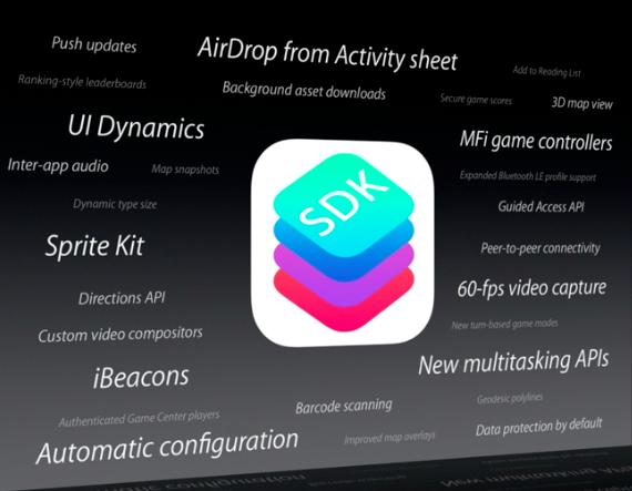 iOS бета SDK