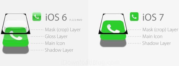 Дизайн иконок в iOS семь
