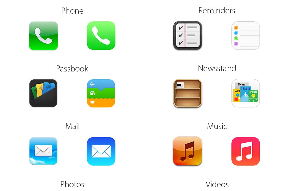 icons comparison