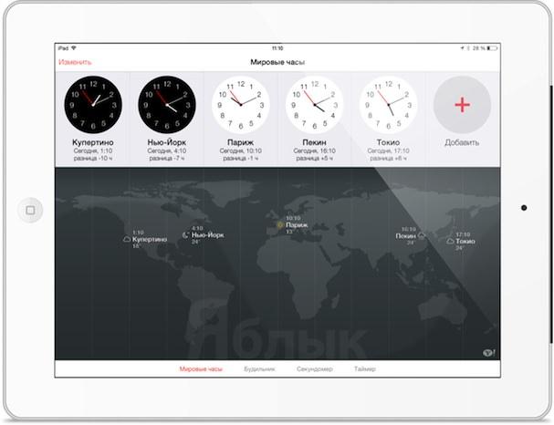 Часы на iPad