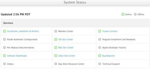 Центр разработчиков Apple