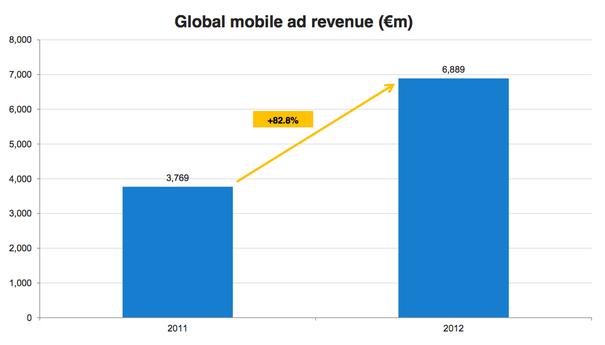 Мобильная реклама в приложениях