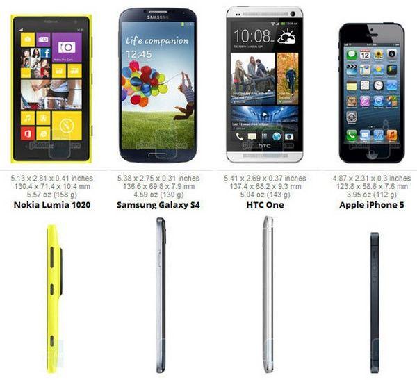 Lumia1020-gabarity